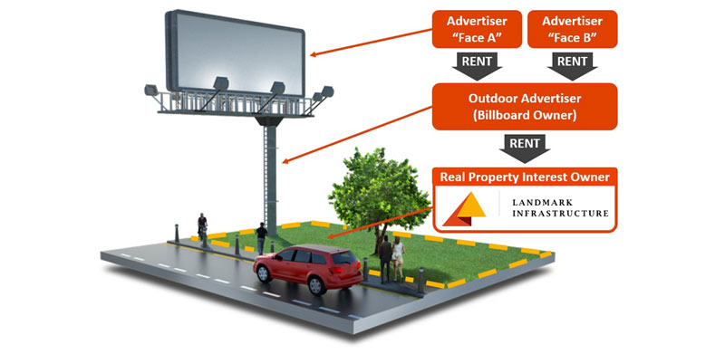 top outdoor advertising agencies in mumbai